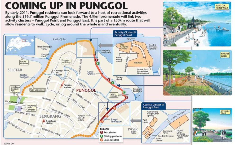 The Terrace EC Punggol Transformation
